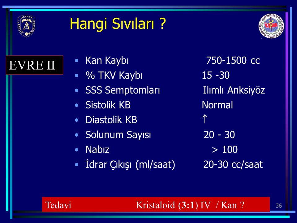 Hangi Sıvıları EVRE II Kan Kaybı 750-1500 cc % TKV Kaybı 15 -30