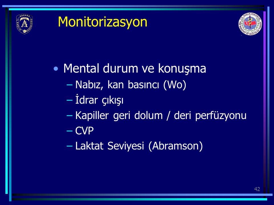 Monitorizasyon Mental durum ve konuşma Nabız, kan basıncı (Wo)