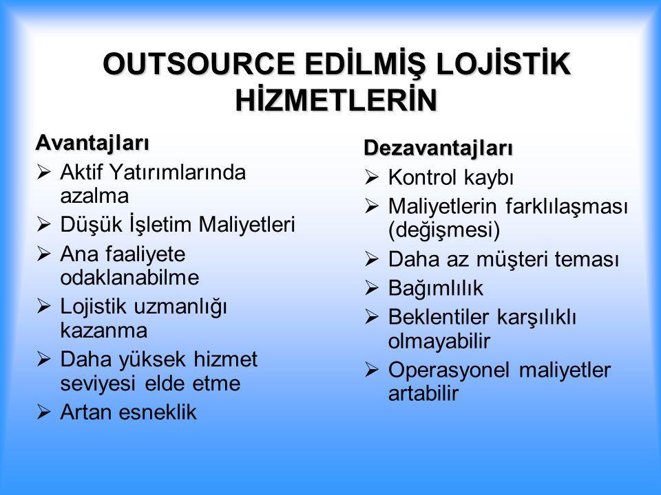 OUTSOURCE EDİLMİŞ LOJİSTİK HİZMETLERİN