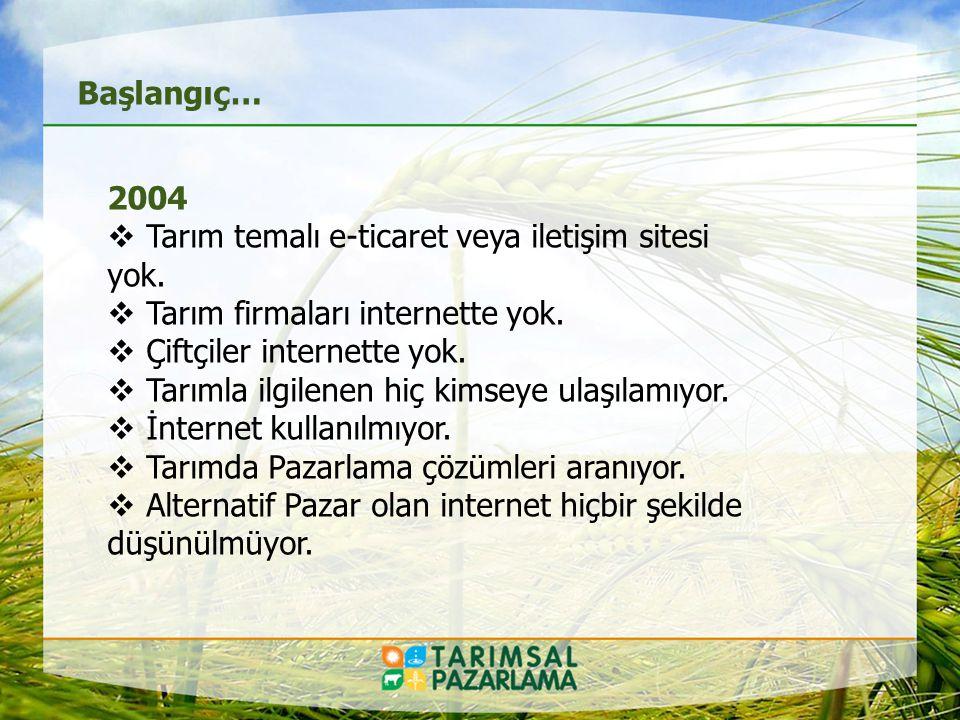 Başlangıç… 2004. Tarım temalı e-ticaret veya iletişim sitesi yok. Tarım firmaları internette yok.
