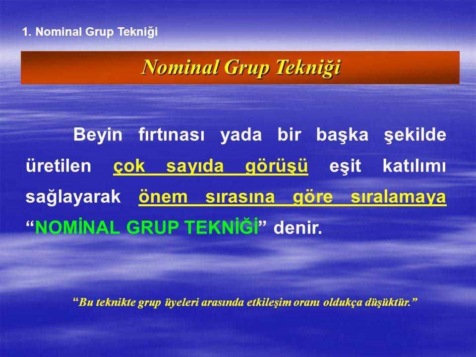 1. Nominal Grup Tekniği Nominal Grup Tekniği.