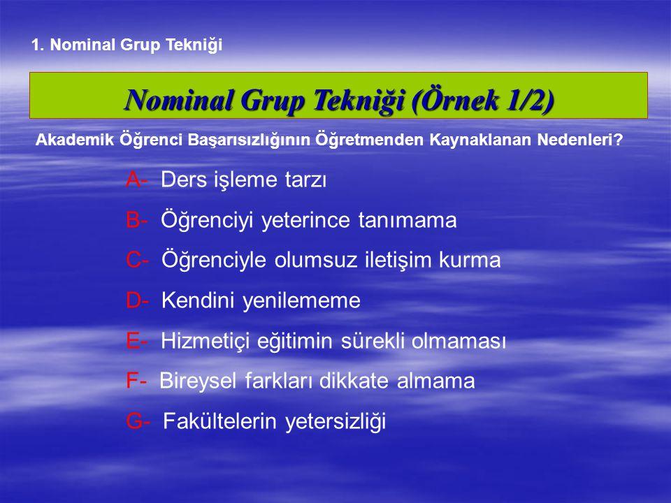 Nominal Grup Tekniği (Örnek 1/2)