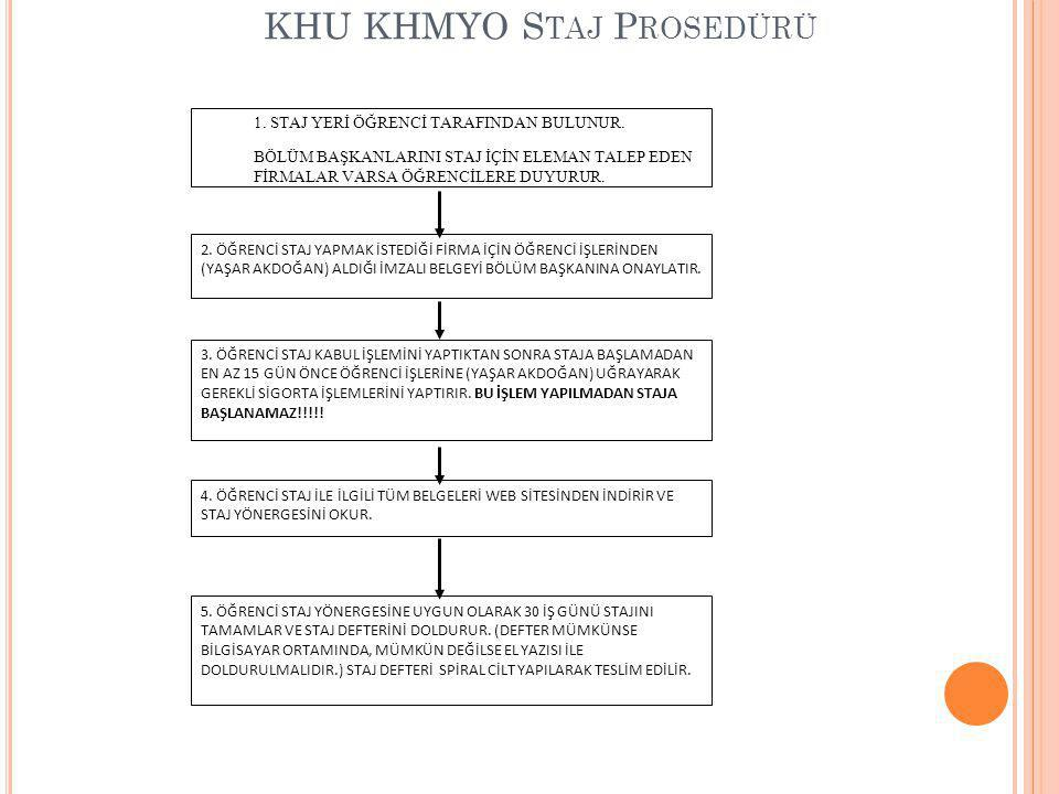 KHU KHMYO Staj Prosedürü
