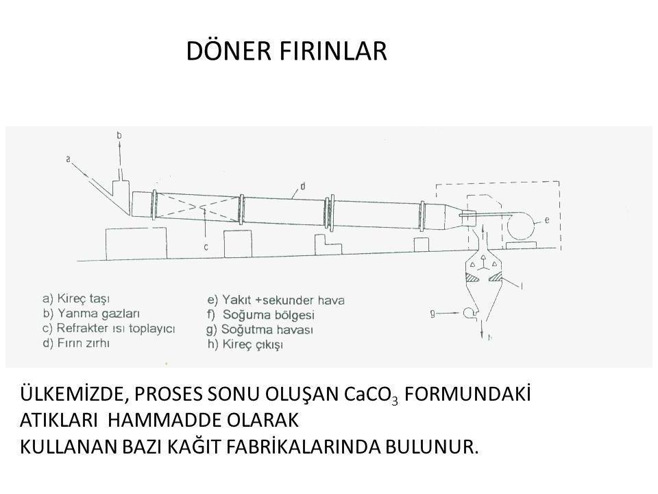 DÖNER FIRINLAR ÜLKEMİZDE, PROSES SONU OLUŞAN CaCO3 FORMUNDAKİ