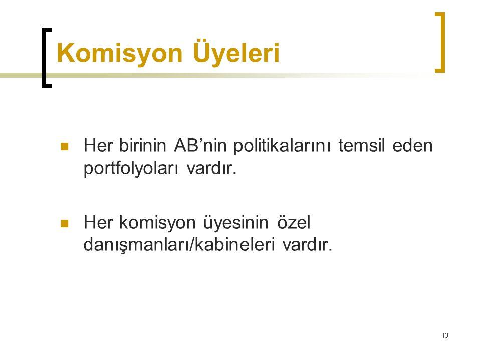 Komisyon Üyeleri Her birinin AB'nin politikalarını temsil eden portfolyoları vardır.