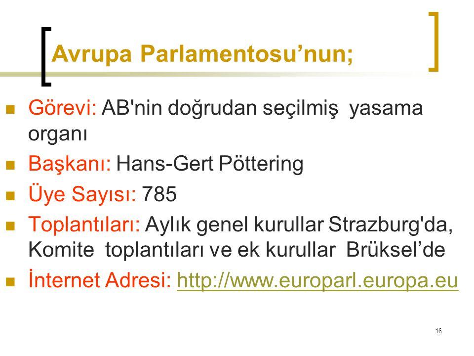 Avrupa Parlamentosu'nun;