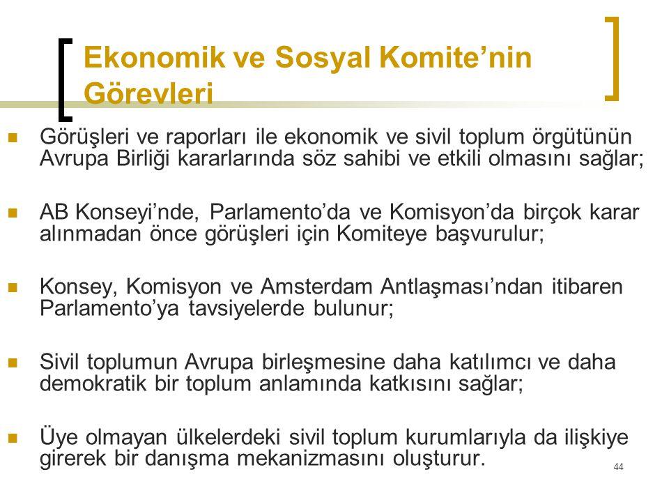 Ekonomik ve Sosyal Komite'nin Görevleri