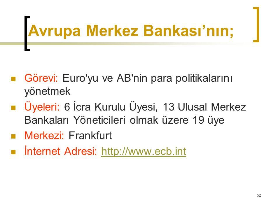 Avrupa Merkez Bankası'nın;
