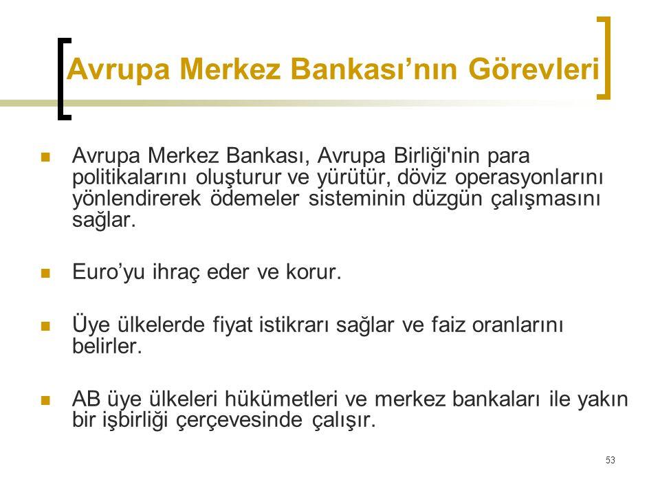 Avrupa Merkez Bankası'nın Görevleri