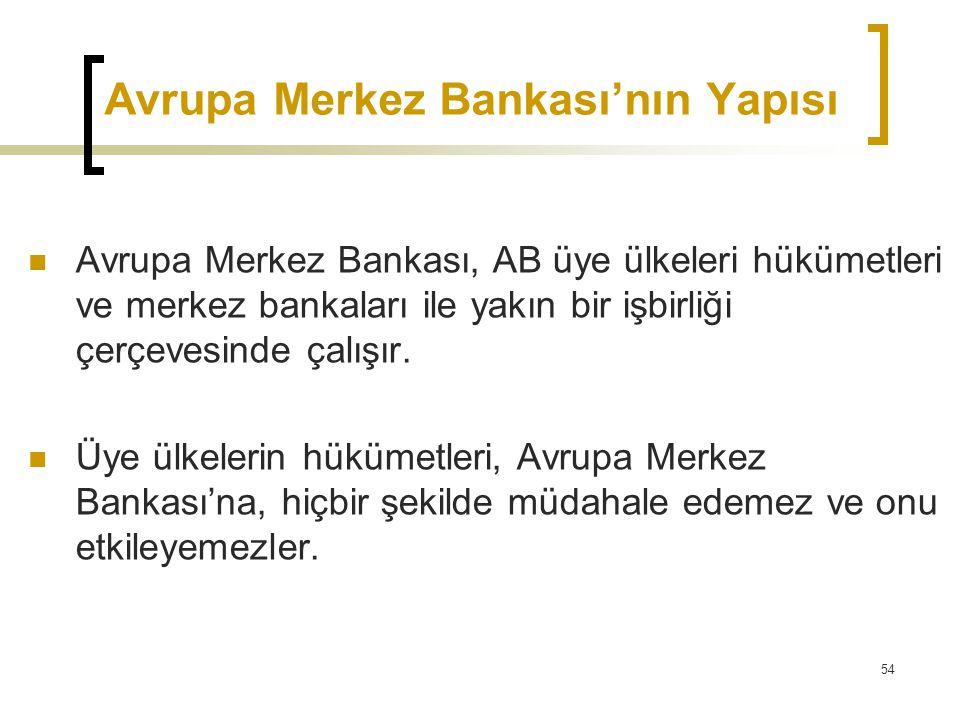 Avrupa Merkez Bankası'nın Yapısı