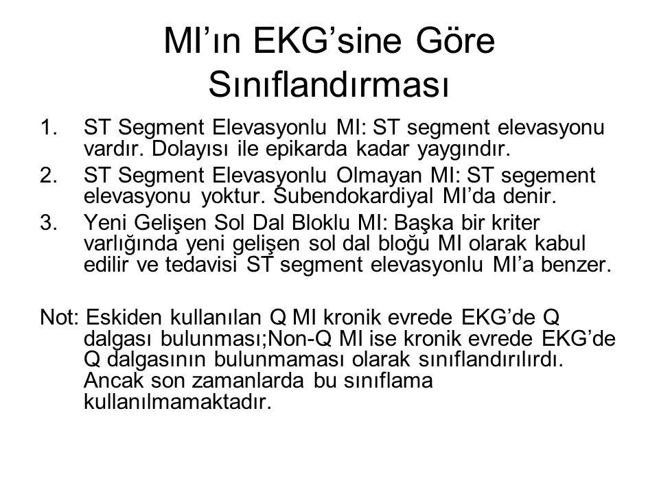 MI'ın EKG'sine Göre Sınıflandırması