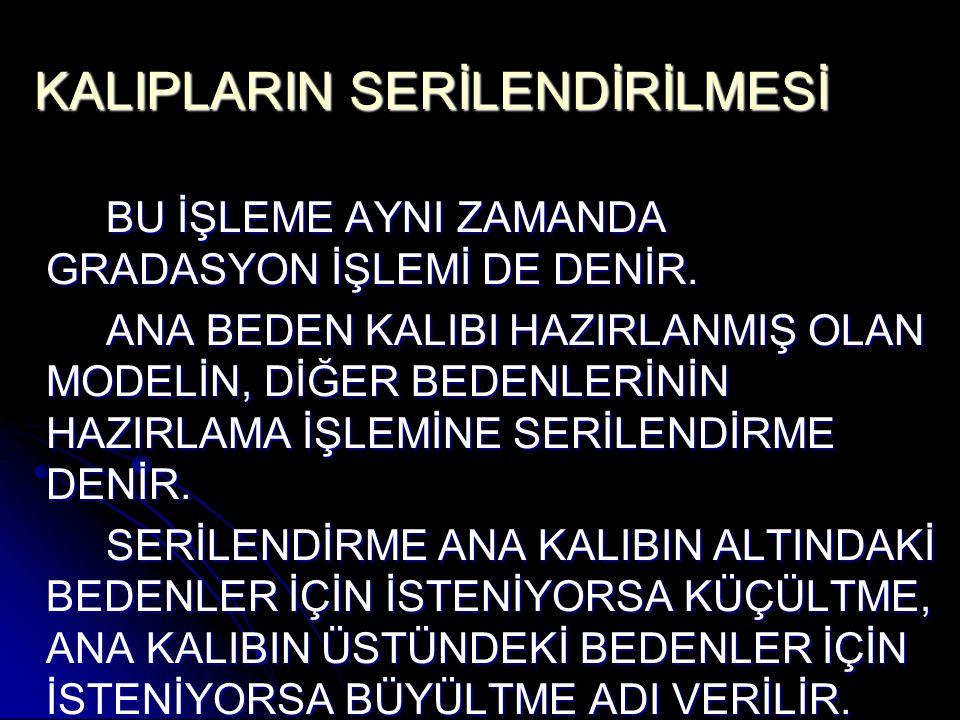 KALIPLARIN SERİLENDİRİLMESİ