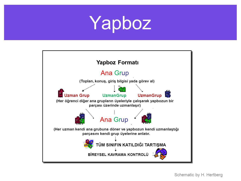 Yapboz Ana Grup Yapboz Formatı Uzman Grup UzmanGrup