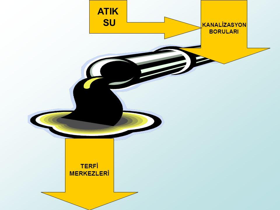 ATIK SU KANALİZASYON BORULARI TERFİ MERKEZLERİ