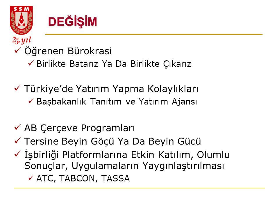 DEĞİŞİM Öğrenen Bürokrasi Türkiye'de Yatırım Yapma Kolaylıkları
