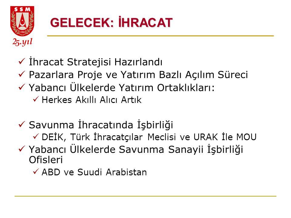 GELECEK: İHRACAT İhracat Stratejisi Hazırlandı