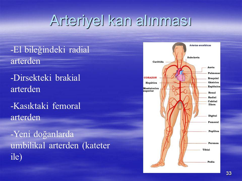 Arteriyel kan alınması