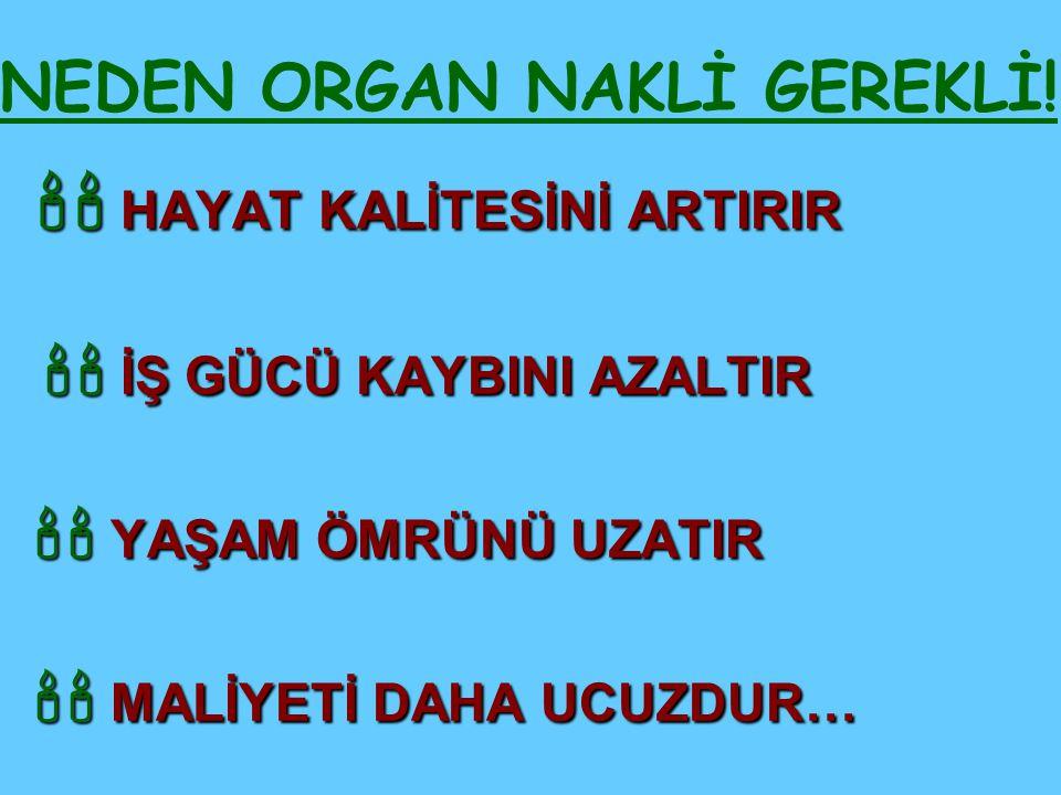NEDEN ORGAN NAKLİ GEREKLİ!