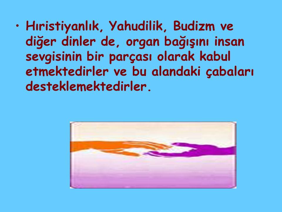 Hıristiyanlık, Yahudilik, Budizm ve diğer dinler de, organ bağışını insan sevgisinin bir parçası olarak kabul etmektedirler ve bu alandaki çabaları desteklemektedirler.