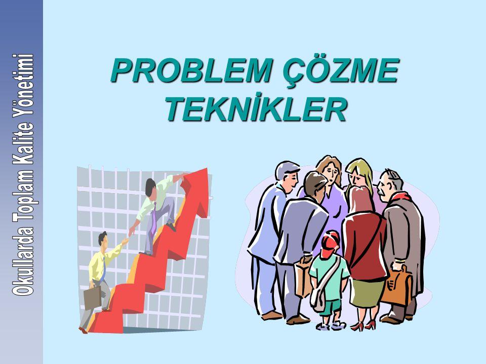 PROBLEM ÇÖZME TEKNİKLER