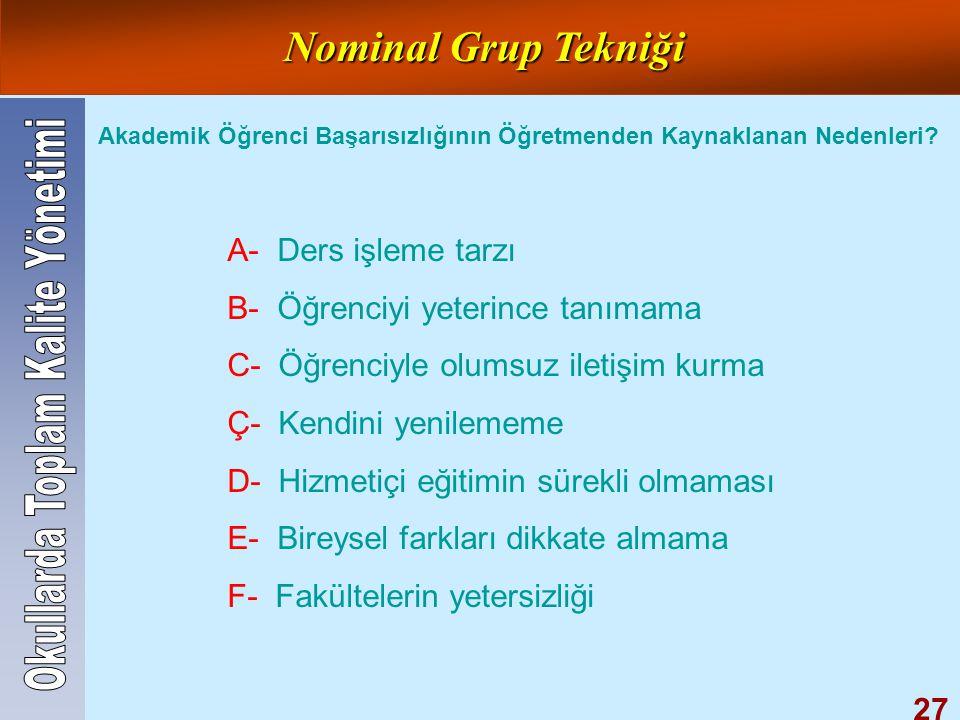Okullarda Toplam Kalite Yönetimi