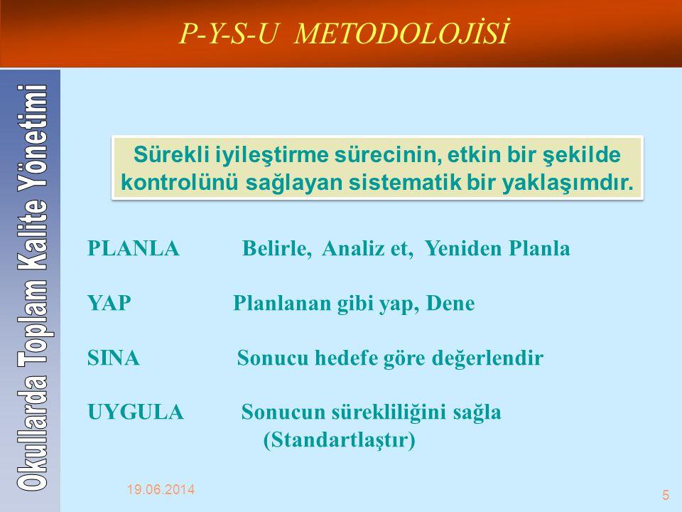 P-Y-S-U METODOLOJİSİ Okullarda Toplam Kalite Yönetimi