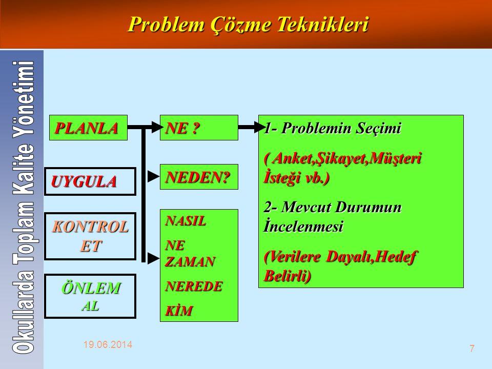 Problem Çözme Teknikleri