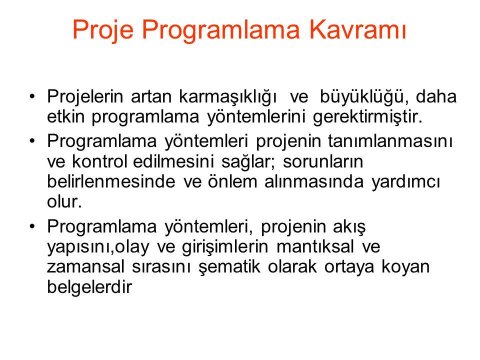 Proje Programlama Kavramı