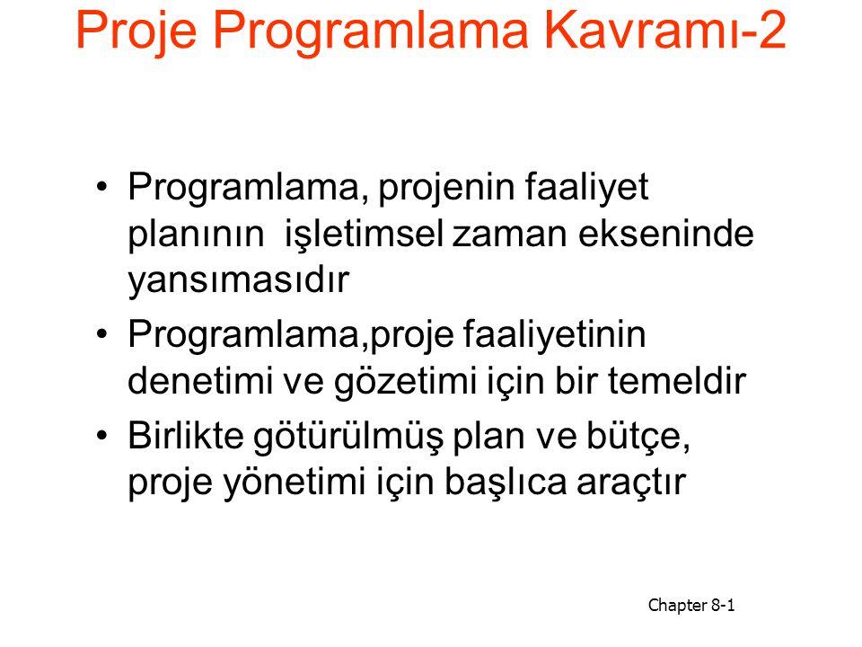 Proje Programlama Kavramı-2