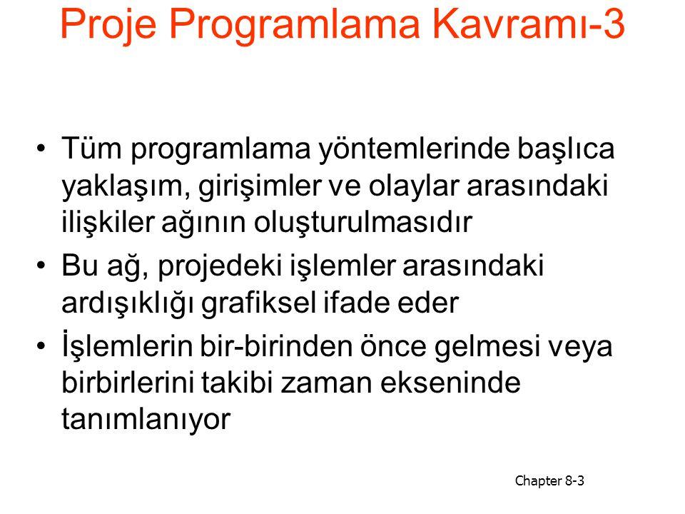 Proje Programlama Kavramı-3