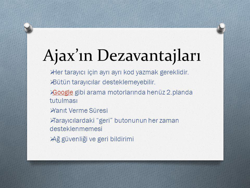 Ajax'ın Dezavantajları