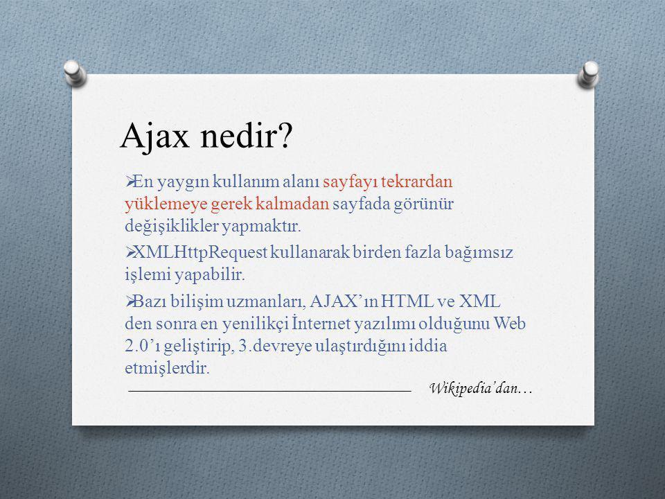 Ajax nedir En yaygın kullanım alanı sayfayı tekrardan yüklemeye gerek kalmadan sayfada görünür değişiklikler yapmaktır.