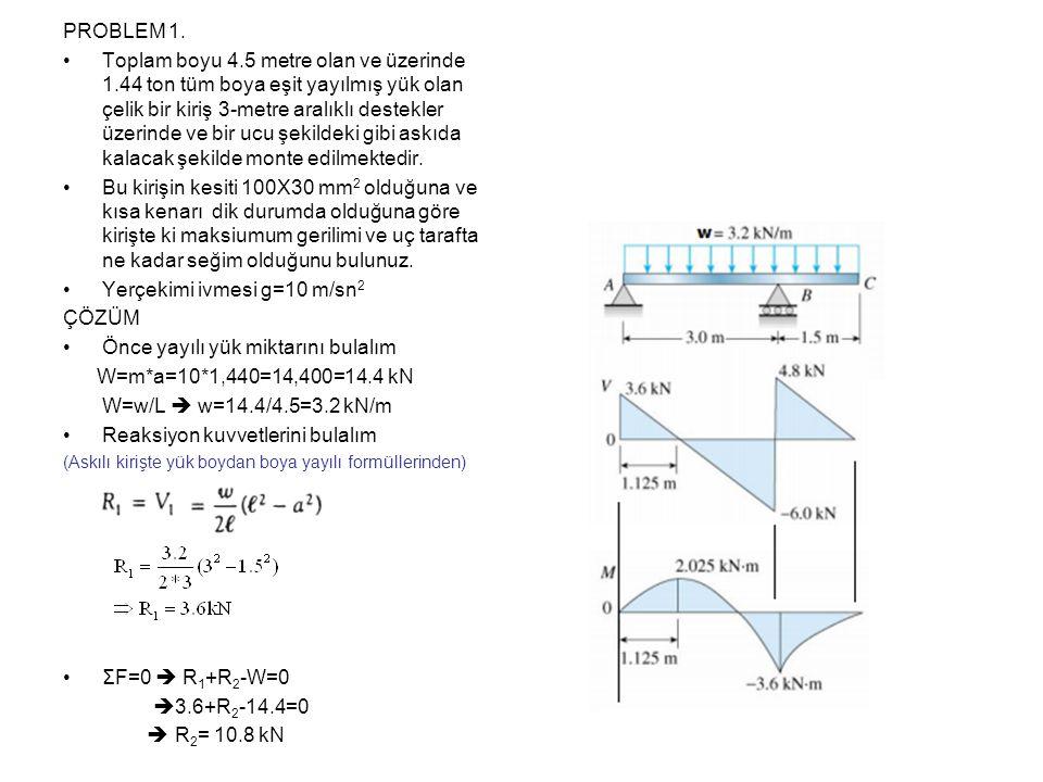 Yerçekimi ivmesi g=10 m/sn2 ÇÖZÜM Önce yayılı yük miktarını bulalım