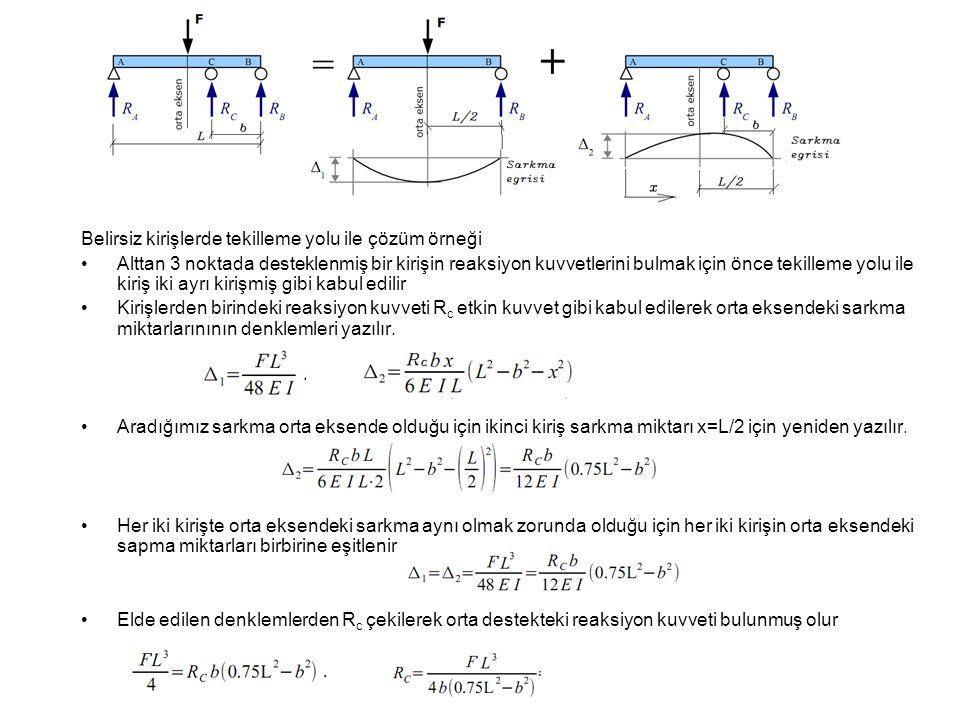 Belirsiz kirişlerde tekilleme yolu ile çözüm örneği