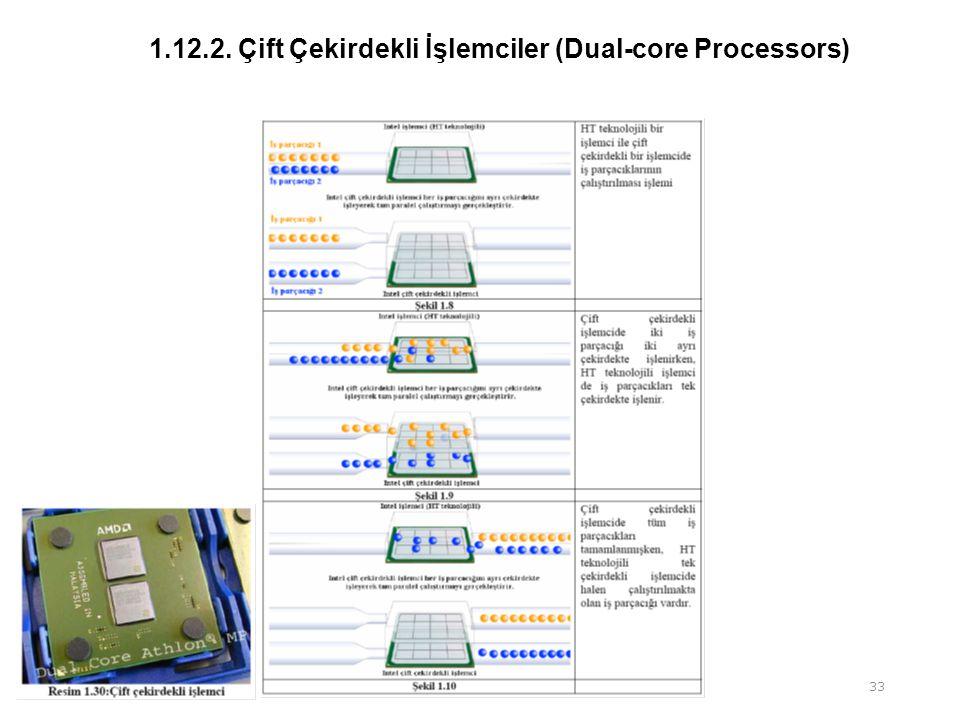 1.12.2. Çift Çekirdekli İşlemciler (Dual-core Processors)
