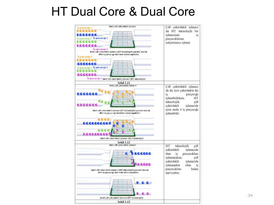 HT Dual Core & Dual Core