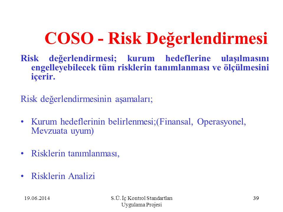 COSO - Risk Değerlendirmesi