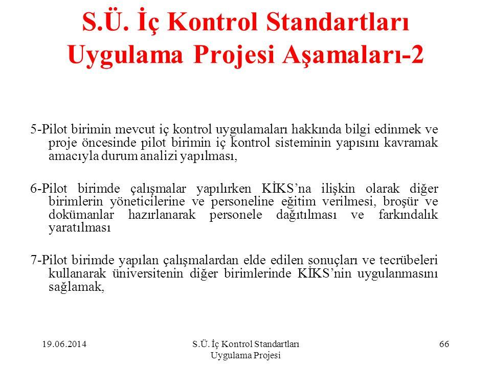 S.Ü. İç Kontrol Standartları Uygulama Projesi Aşamaları-2