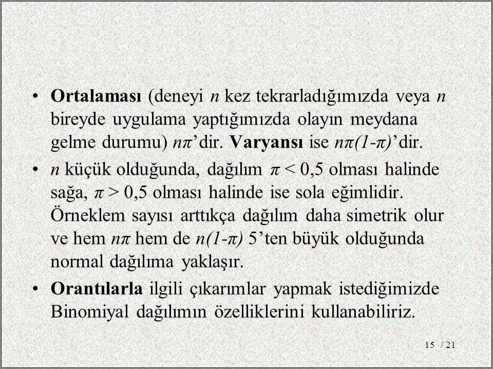 Ortalaması (deneyi n kez tekrarladığımızda veya n bireyde uygulama yaptığımızda olayın meydana gelme durumu) nπ'dir. Varyansı ise nπ(1-π)'dir.