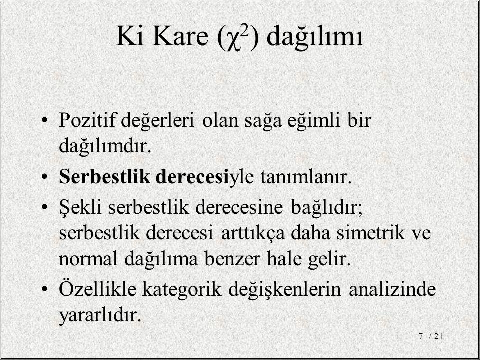 Ki Kare (χ2) dağılımı Pozitif değerleri olan sağa eğimli bir dağılımdır. Serbestlik derecesiyle tanımlanır.