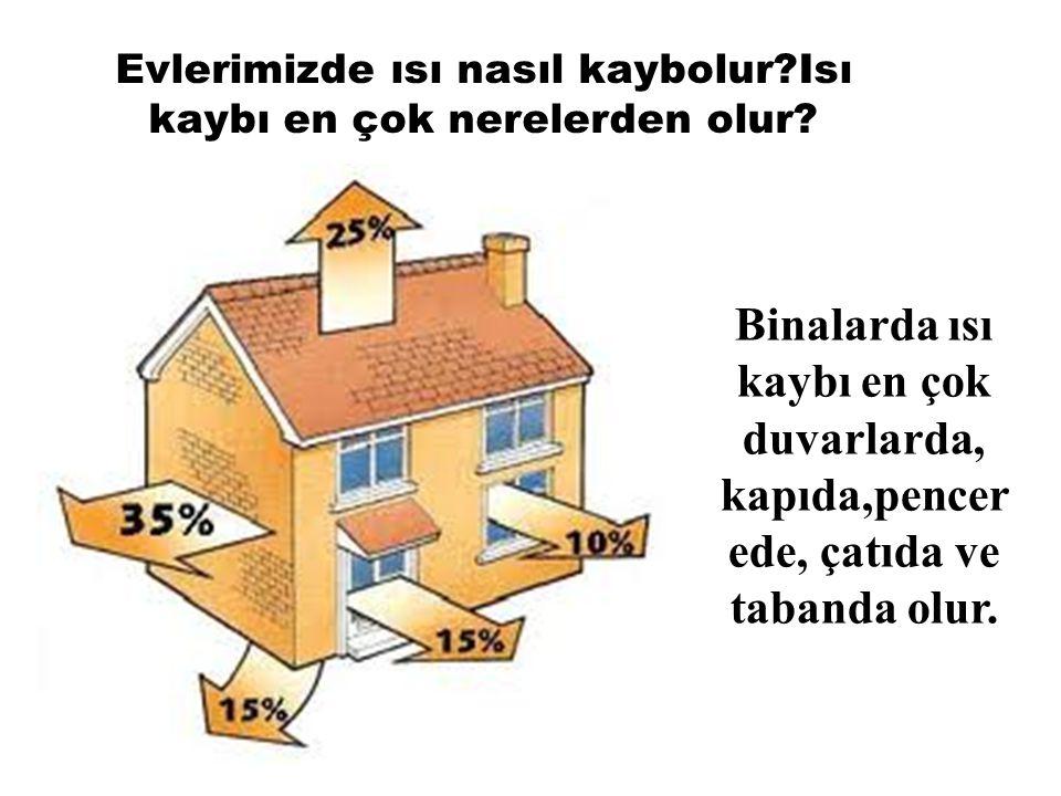 kaybı en çok duvarlarda, kapıda,pencerede, çatıda ve tabanda olur.