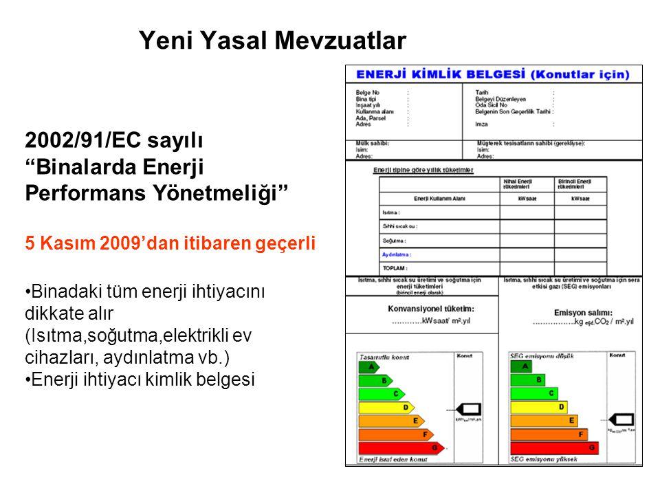 Yeni Yasal Mevzuatlar 2002/91/EC sayılı