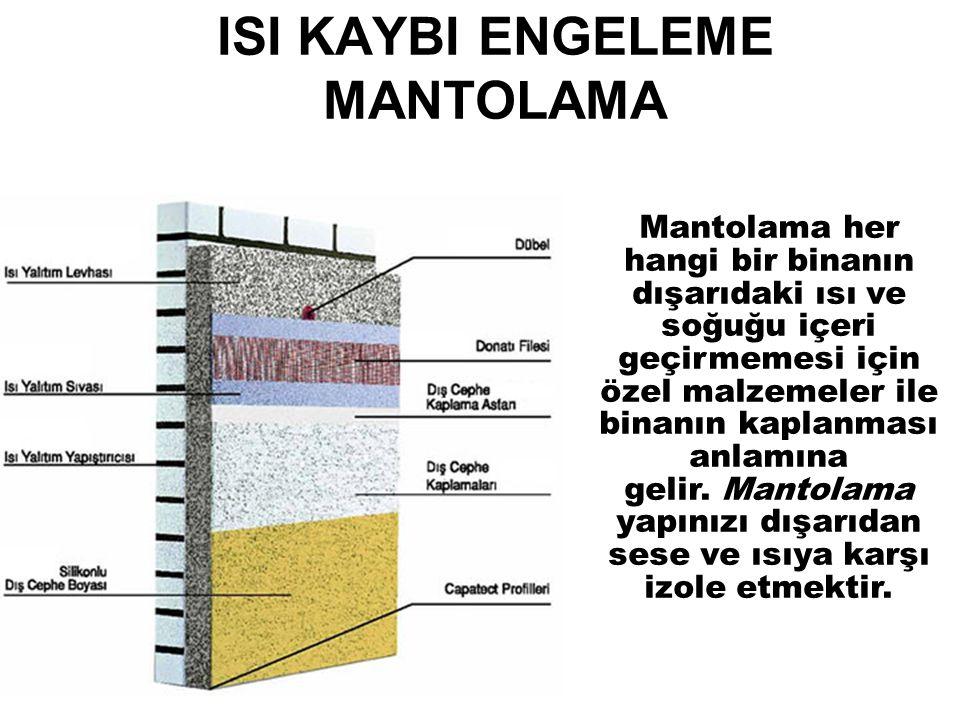 ISI KAYBI ENGELEME MANTOLAMA