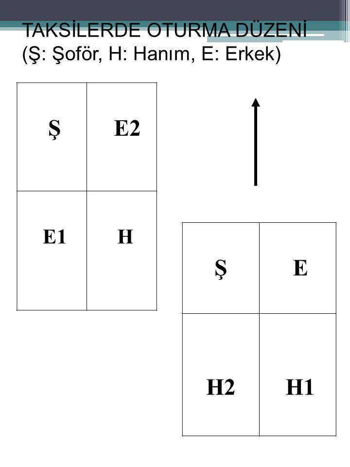 TAKSİLERDE OTURMA DÜZENİ (Ş: Şoför, H: Hanım, E: Erkek)