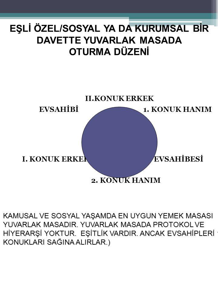 EŞLİ ÖZEL/SOSYAL YA DA KURUMSAL BİR DAVETTE YUVARLAK MASADA OTURMA DÜZENİ