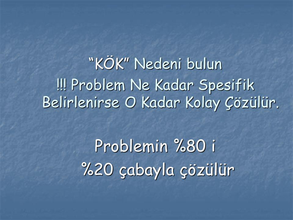 !!! Problem Ne Kadar Spesifik Belirlenirse O Kadar Kolay Çözülür.