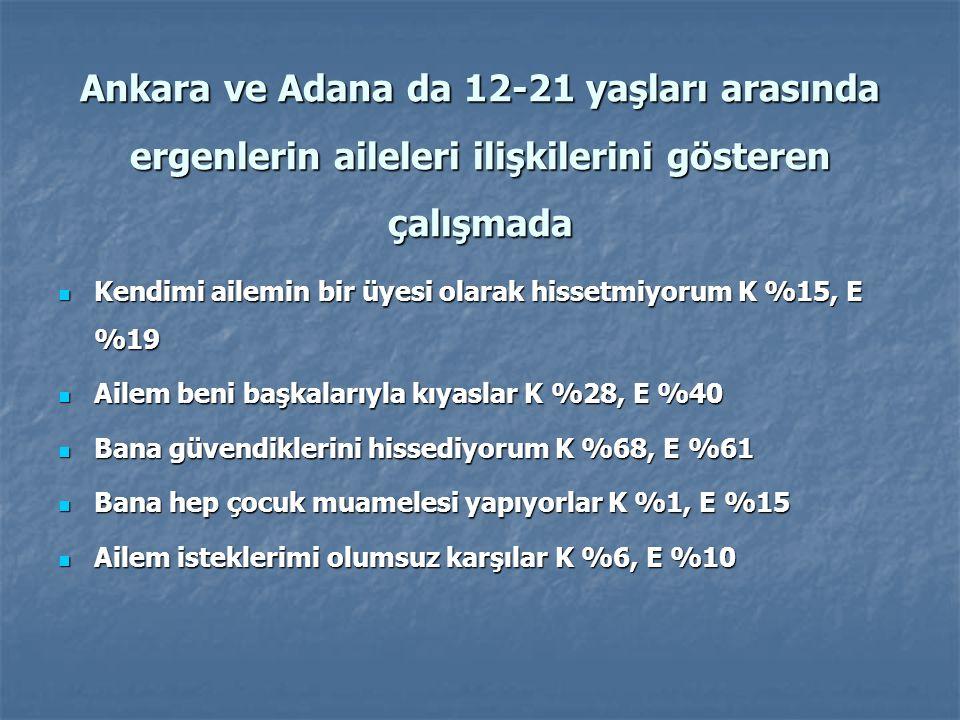 Ankara ve Adana da 12-21 yaşları arasında ergenlerin aileleri ilişkilerini gösteren çalışmada