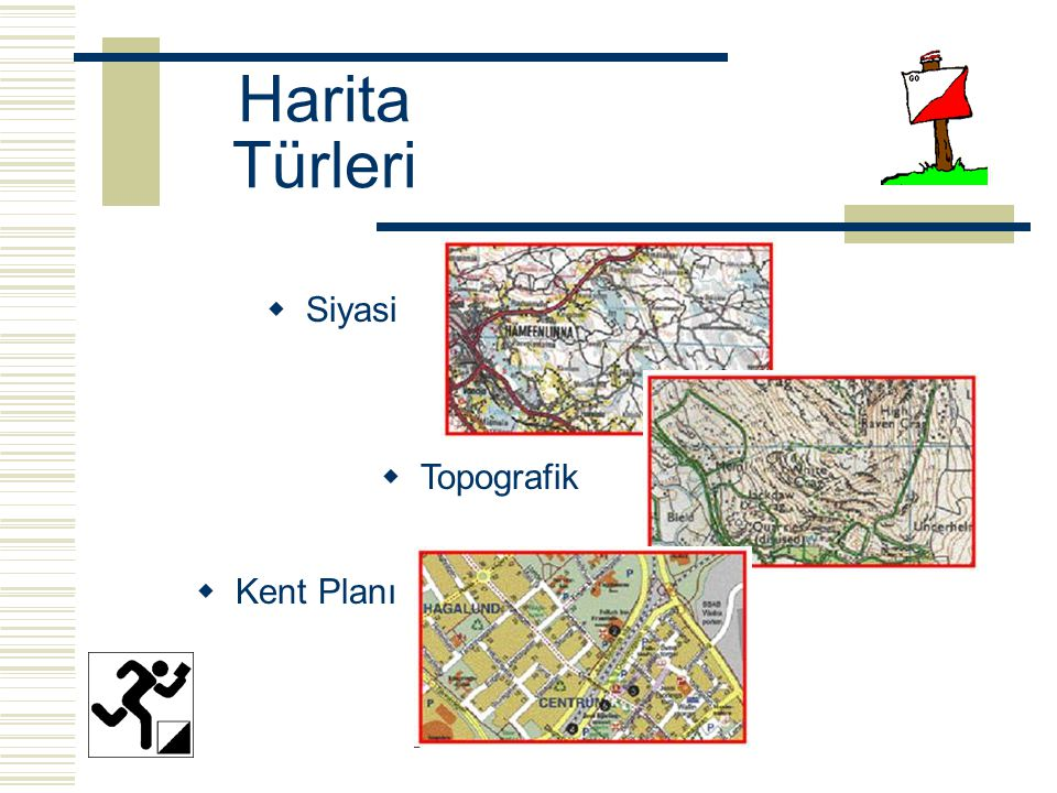 Harita Türleri Siyasi Topografik Kent Planı