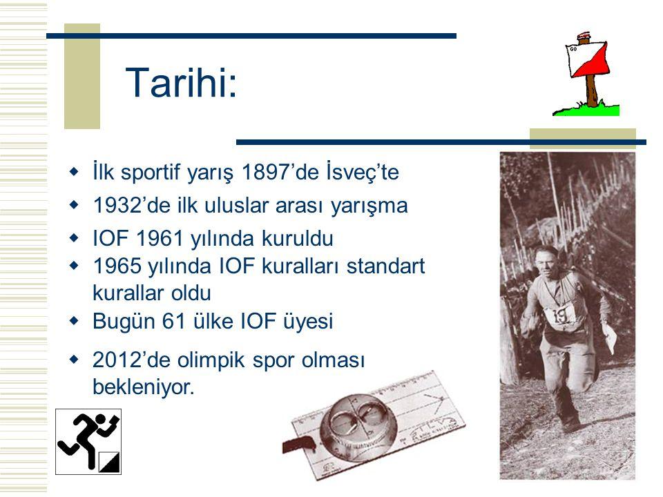 Tarihi: İlk sportif yarış 1897'de İsveç'te