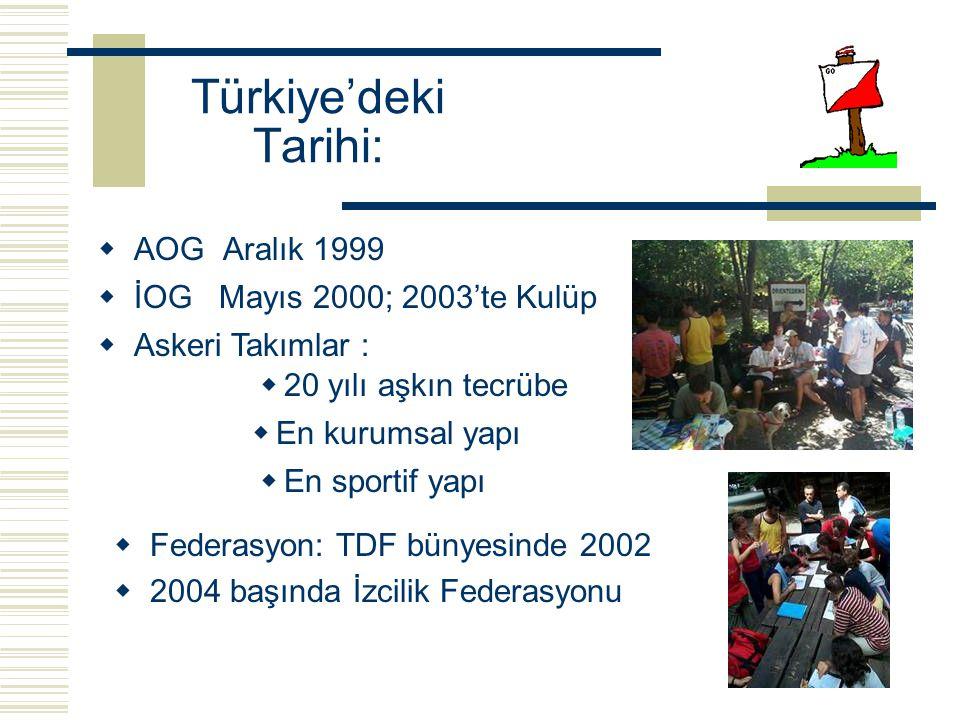 Türkiye'deki Tarihi: AOG Aralık 1999 İOG Mayıs 2000; 2003'te Kulüp